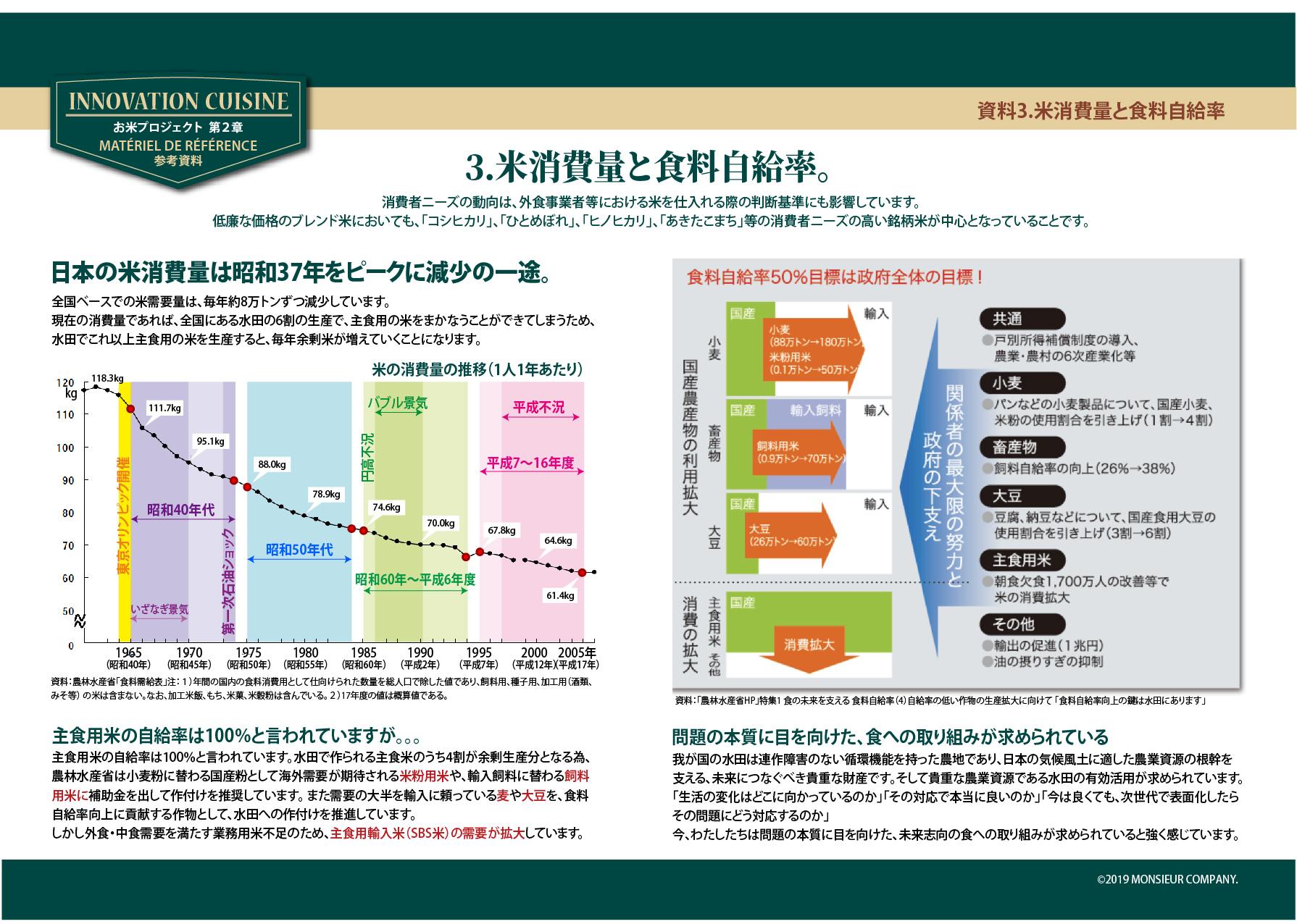 Kお米プロジェクト_12P 資料 消費量