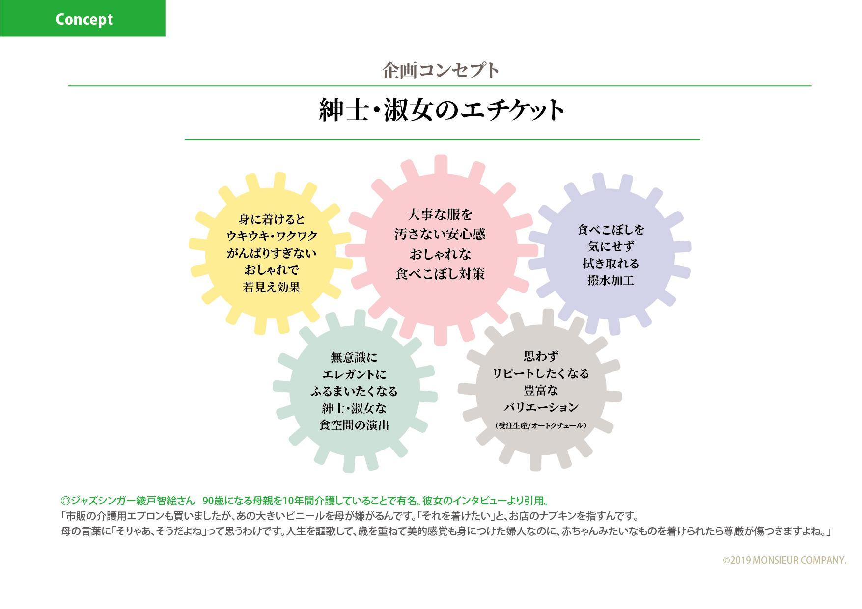 MC小島巌商店用バボワ企画書_企画趣旨