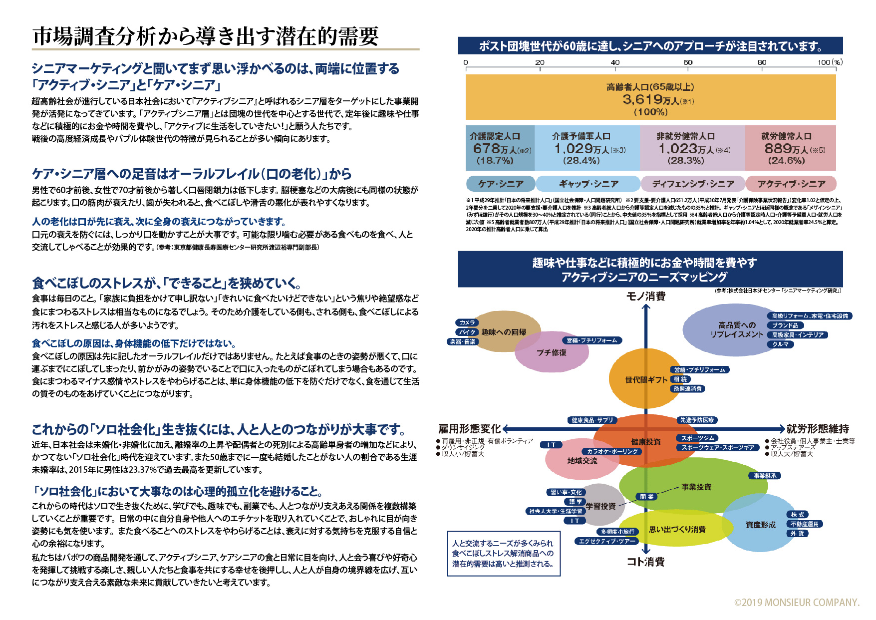 MC小島巌商店用バボワ企画書_販売戦略