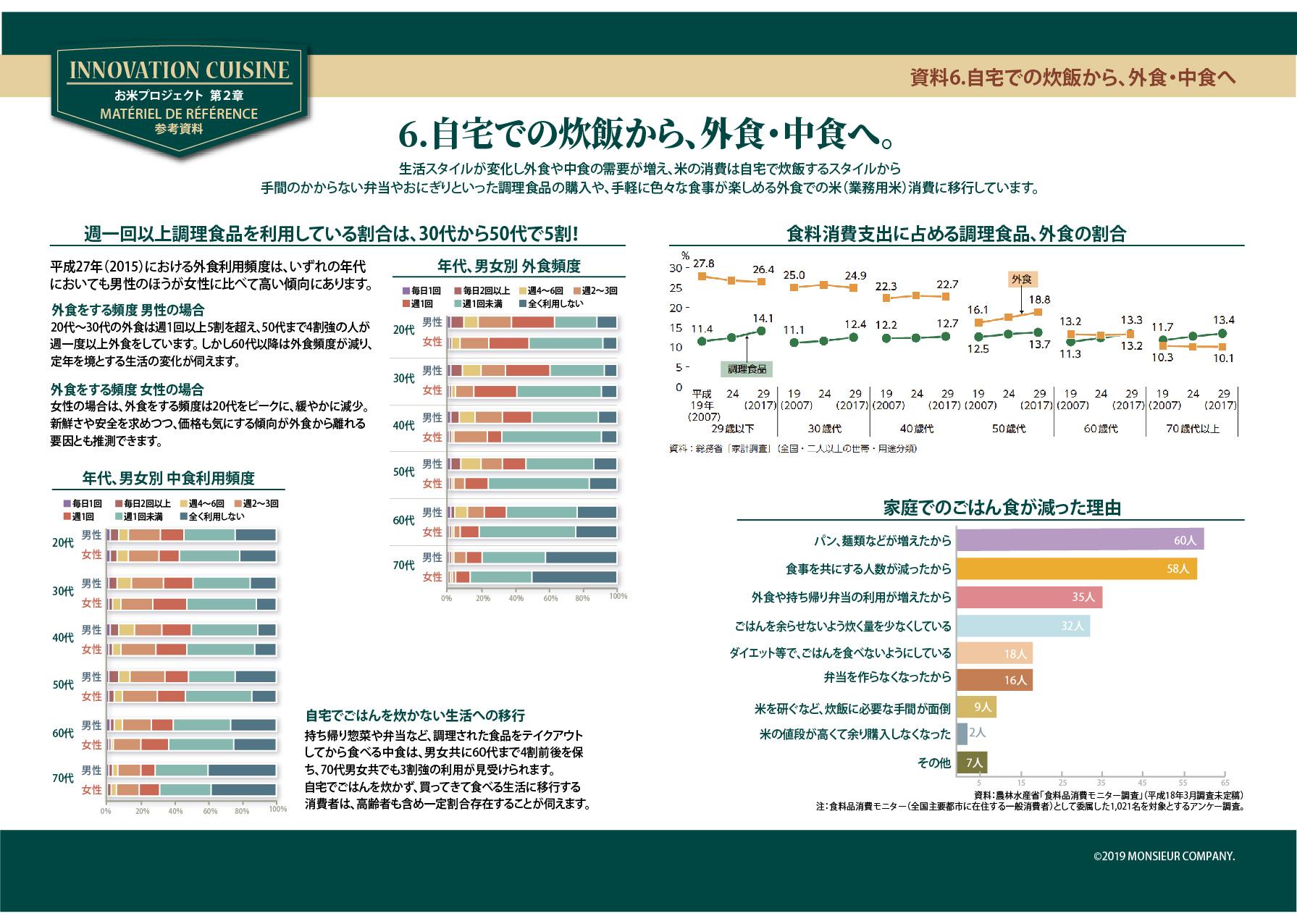 Nお米プロジェクト_15P 資料 外食・中食