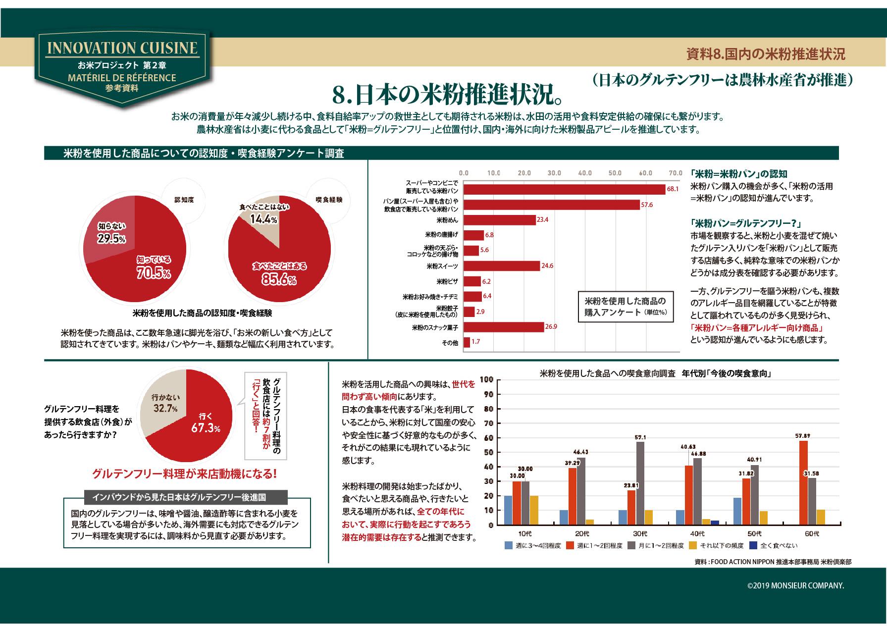 Pお米プロジェクト_17P 資料 日本のグルテンフリー